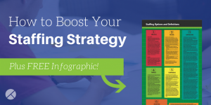 How to Boost Your Staffing Strategy (+ FREE Infographic)   The DaysPlan Blog